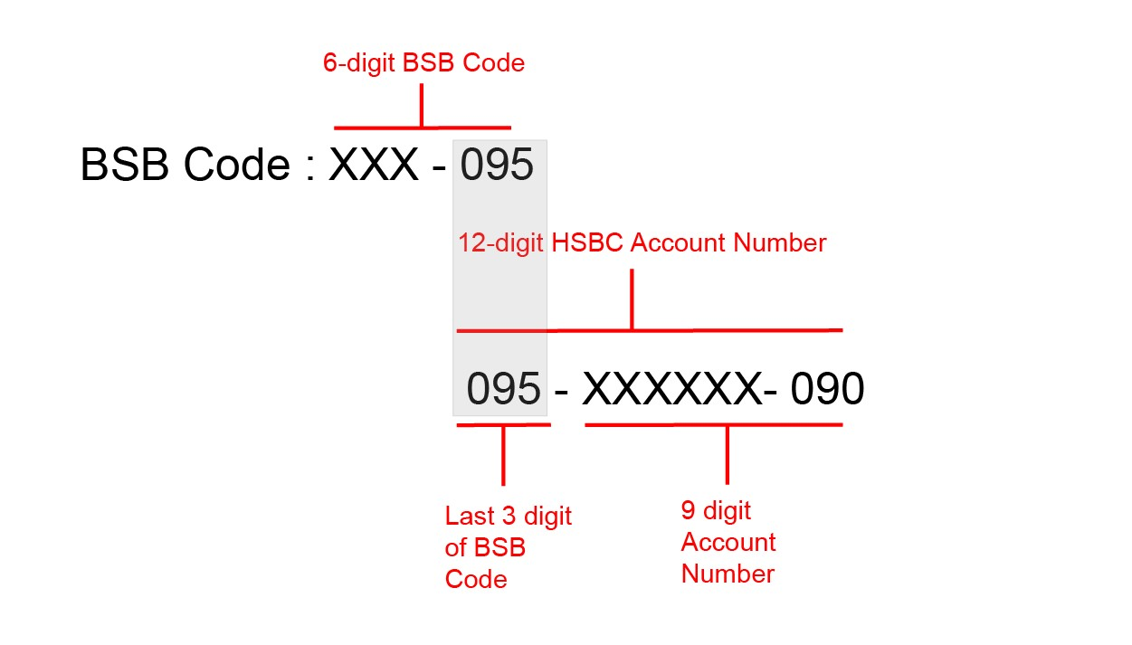 Find my account number and BSB | Move Money - HSBC AU